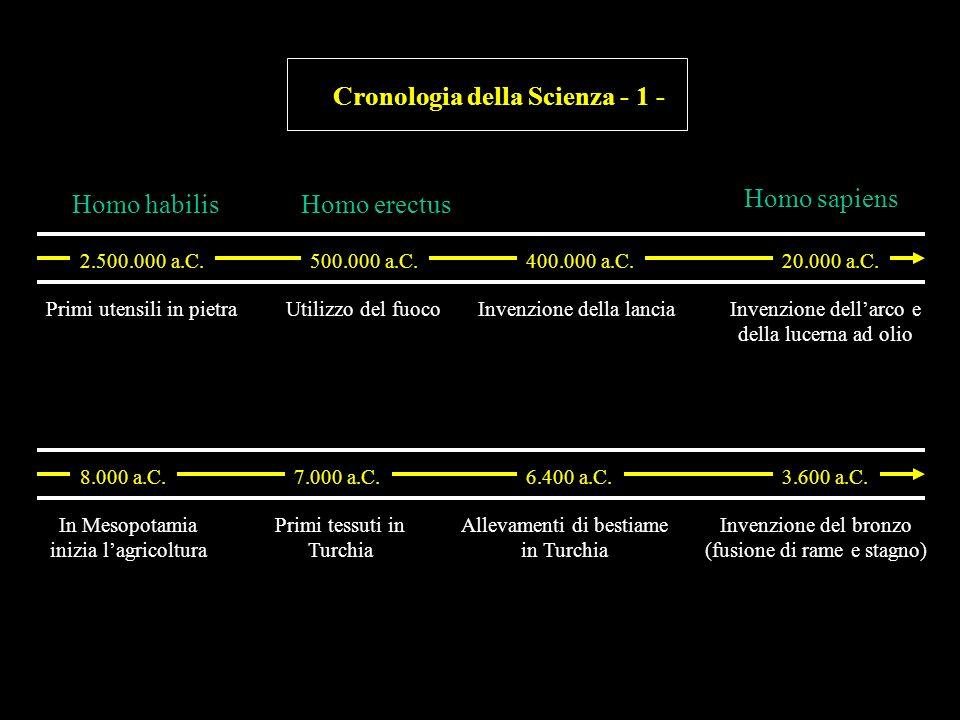 Cronologia della Scienza - 1 -