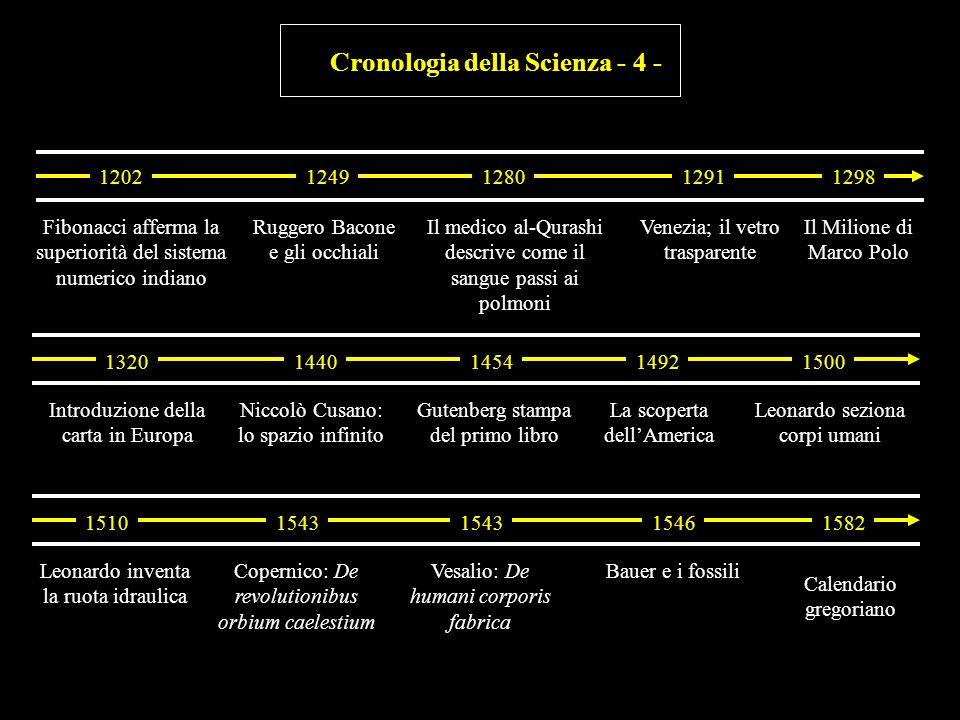 Cronologia della Scienza - 4 -