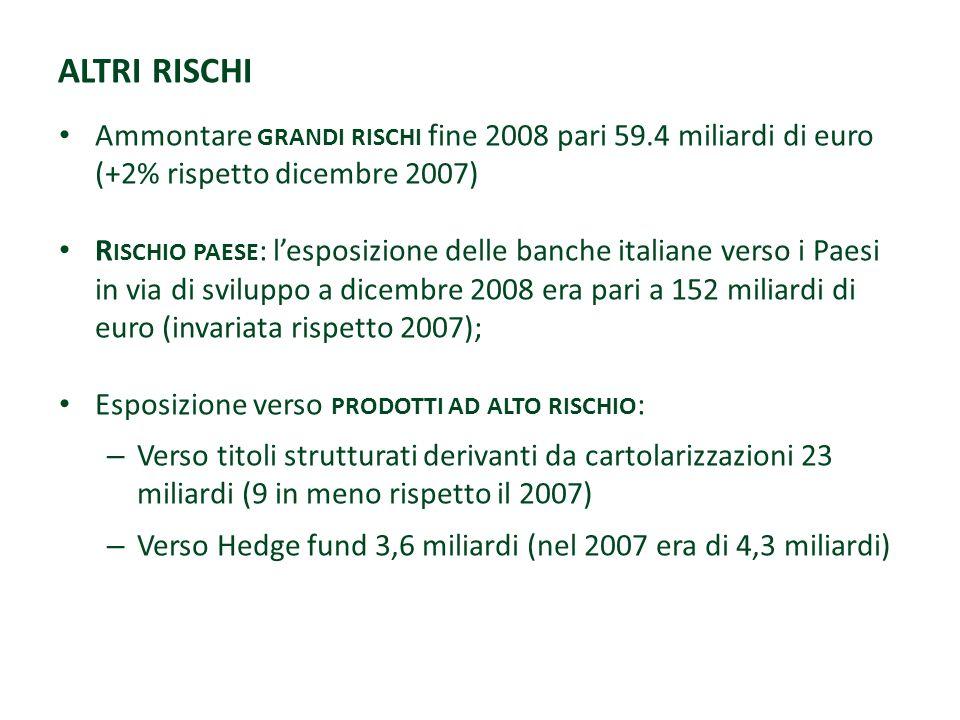 ALTRI RISCHI Ammontare grandi rischi fine 2008 pari 59.4 miliardi di euro (+2% rispetto dicembre 2007)