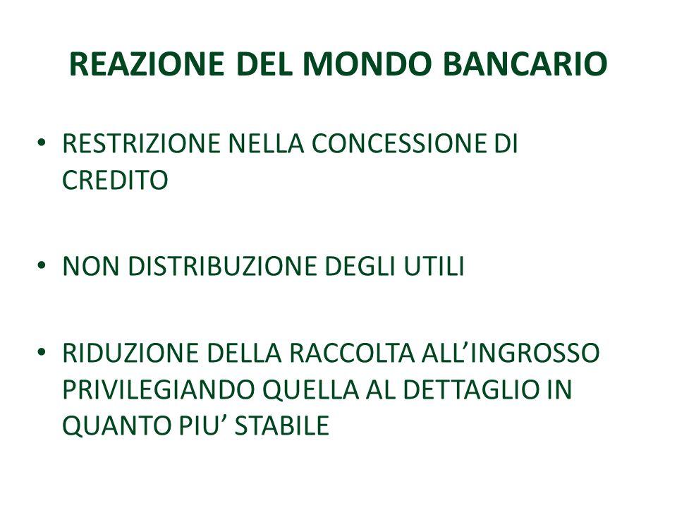 REAZIONE DEL MONDO BANCARIO