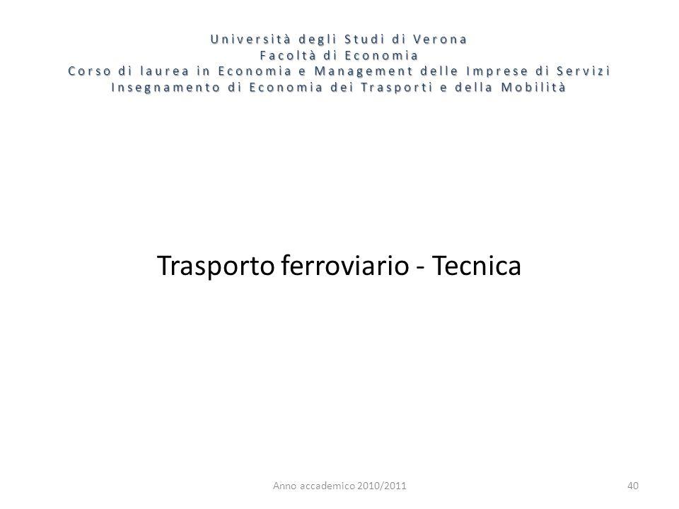 Trasporto ferroviario - Tecnica