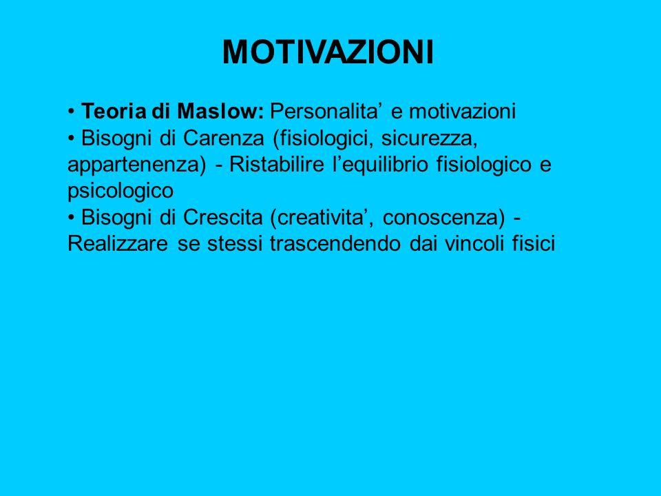 MOTIVAZIONI Teoria di Maslow: Personalita' e motivazioni