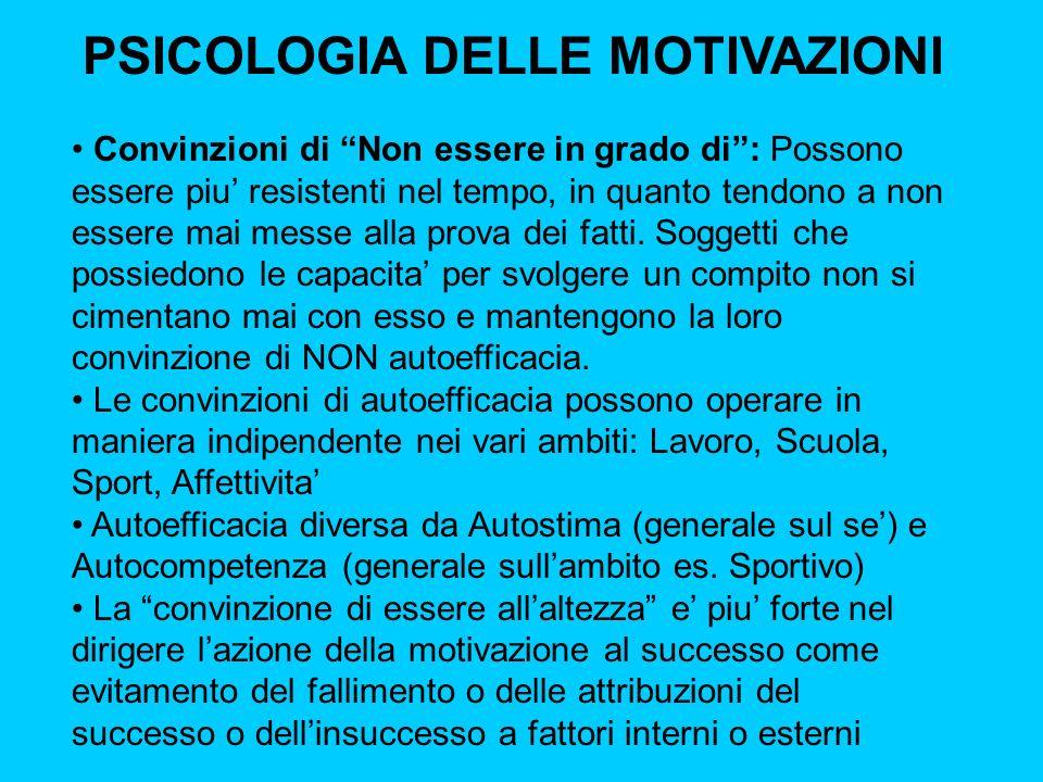 PSICOLOGIA DELLE MOTIVAZIONI