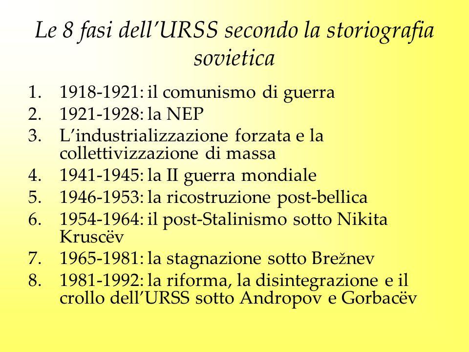 Le 8 fasi dell'URSS secondo la storiografia sovietica
