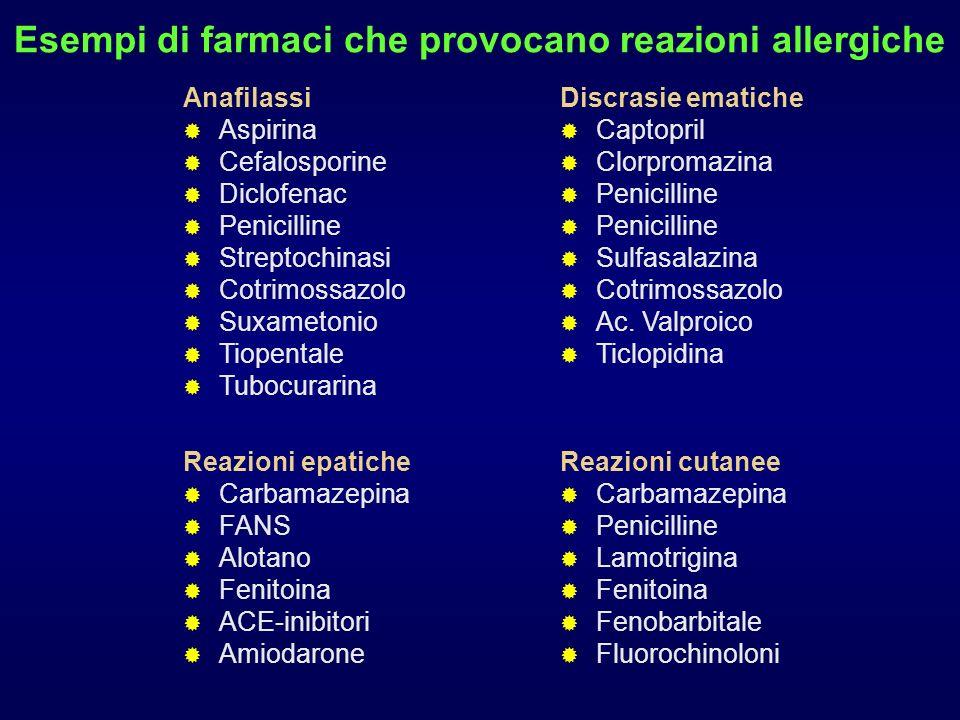 Esempi di farmaci che provocano reazioni allergiche
