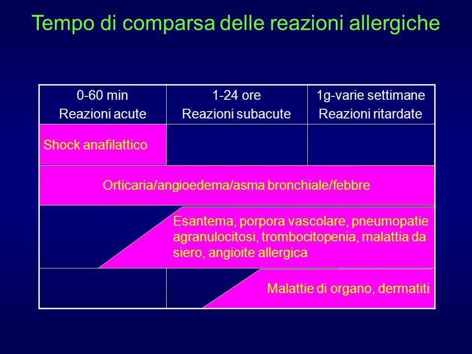 Tempo di comparsa delle reazioni allergiche