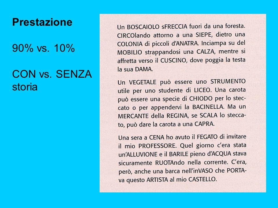 Prestazione 90% vs. 10% CON vs. SENZA storia