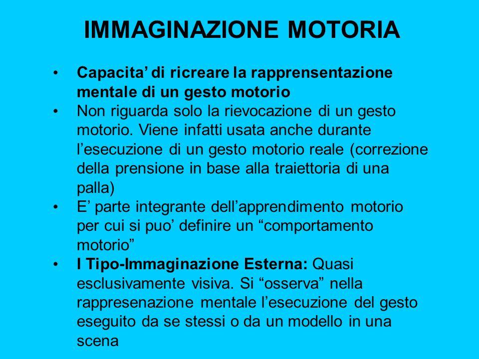 IMMAGINAZIONE MOTORIA