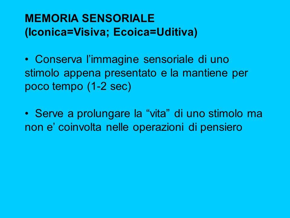 MEMORIA SENSORIALE (Iconica=Visiva; Ecoica=Uditiva)