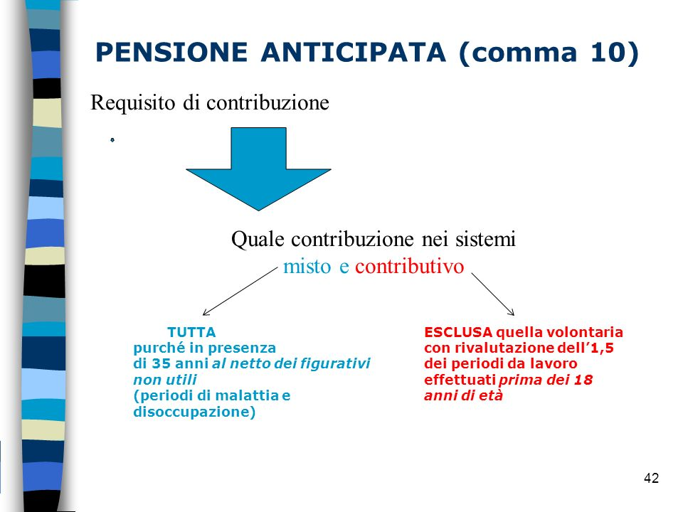 PENSIONE ANTICIPATA (comma 10)