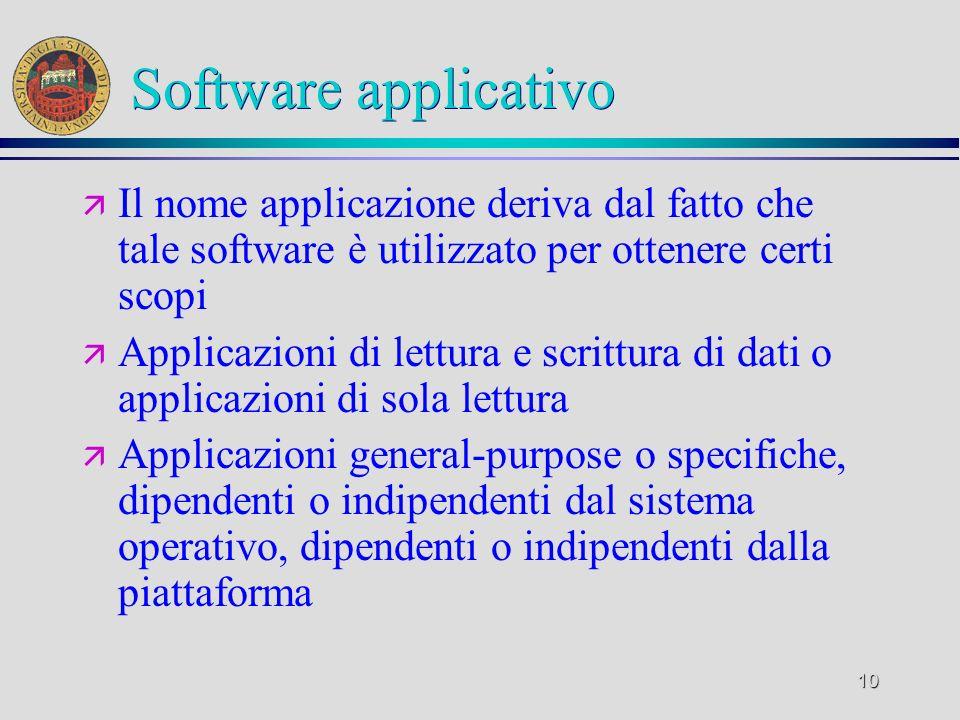 Software applicativo Il nome applicazione deriva dal fatto che tale software è utilizzato per ottenere certi scopi.