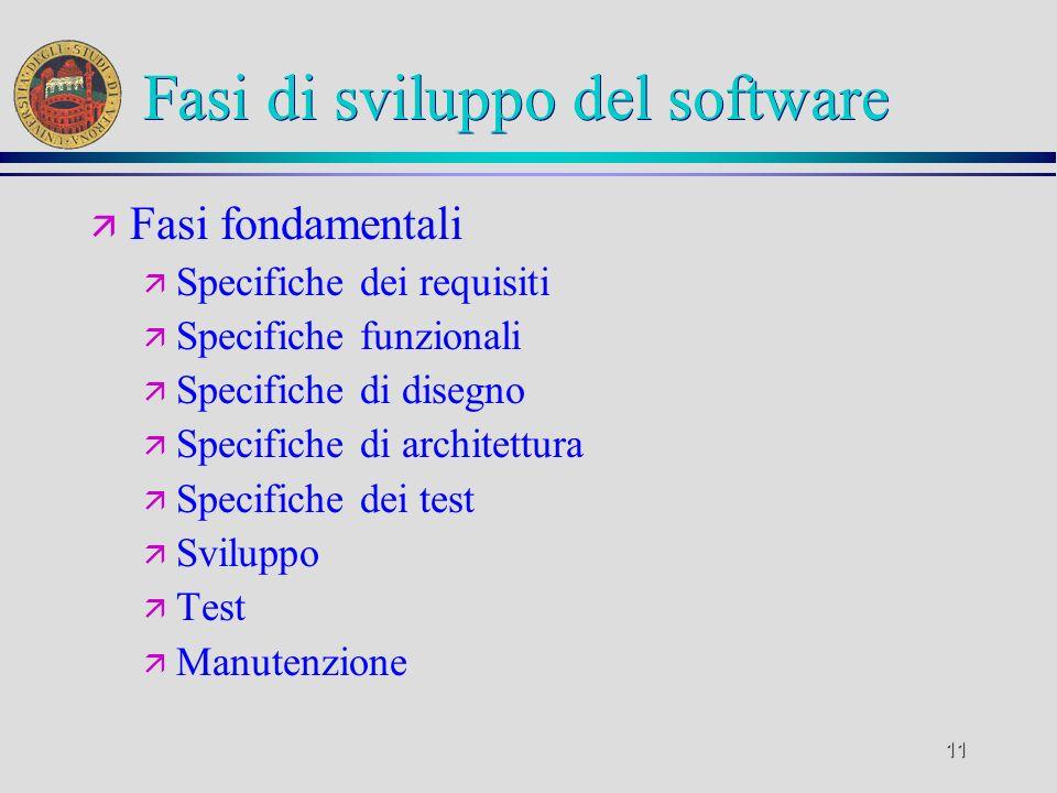 Fasi di sviluppo del software