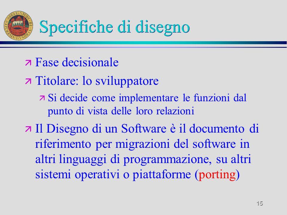 Specifiche di disegno Fase decisionale Titolare: lo sviluppatore