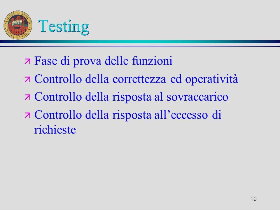 Testing Fase di prova delle funzioni