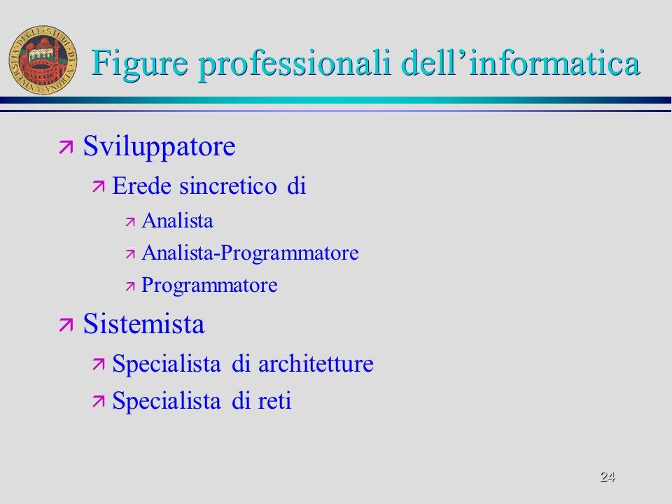 Figure professionali dell'informatica