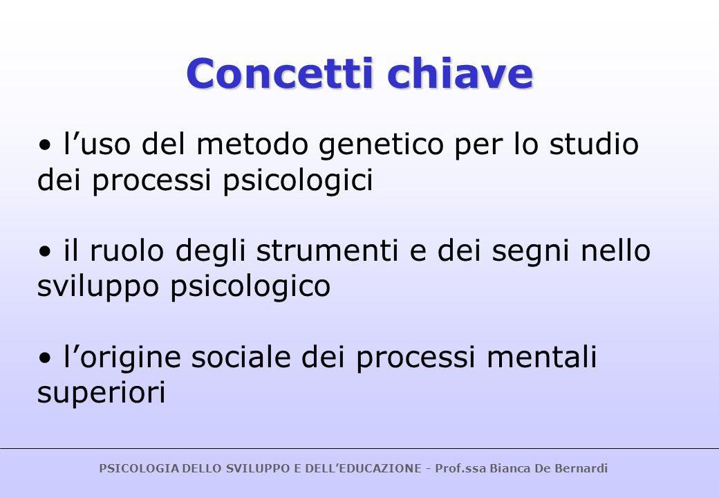 Concetti chiave l'uso del metodo genetico per lo studio dei processi psicologici. il ruolo degli strumenti e dei segni nello sviluppo psicologico.