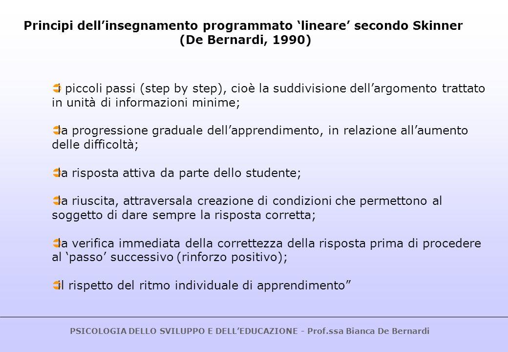 Principi dell'insegnamento programmato 'lineare' secondo Skinner