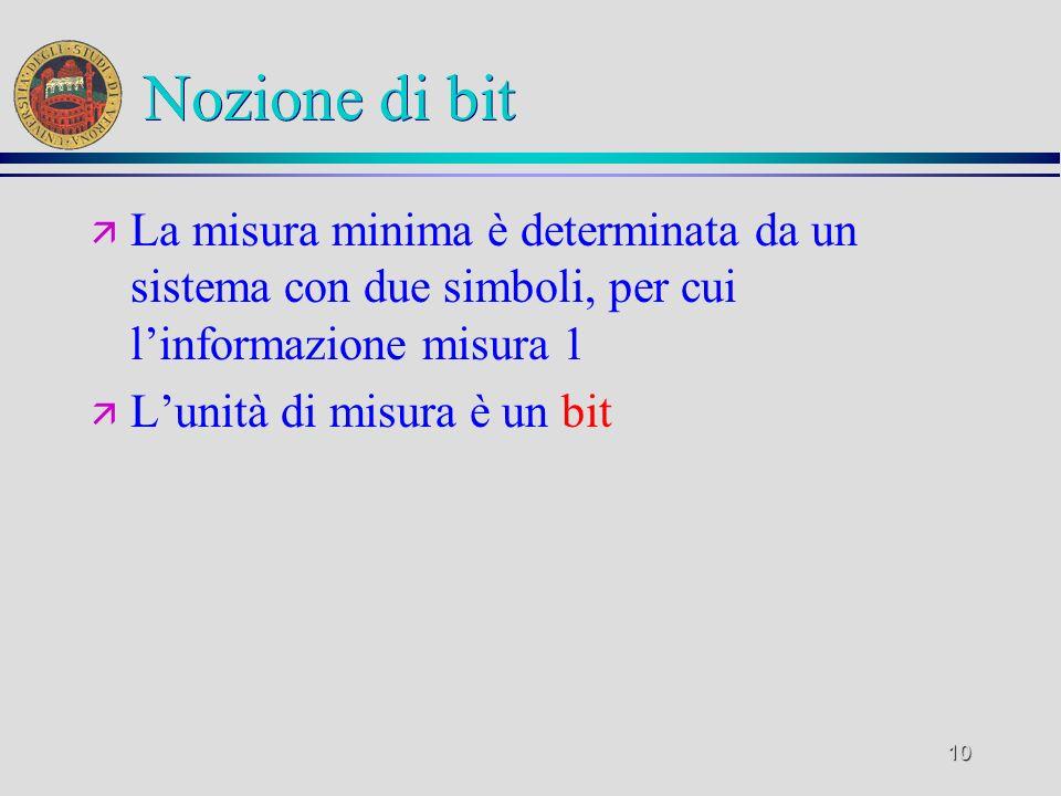 Nozione di bit La misura minima è determinata da un sistema con due simboli, per cui l'informazione misura 1.