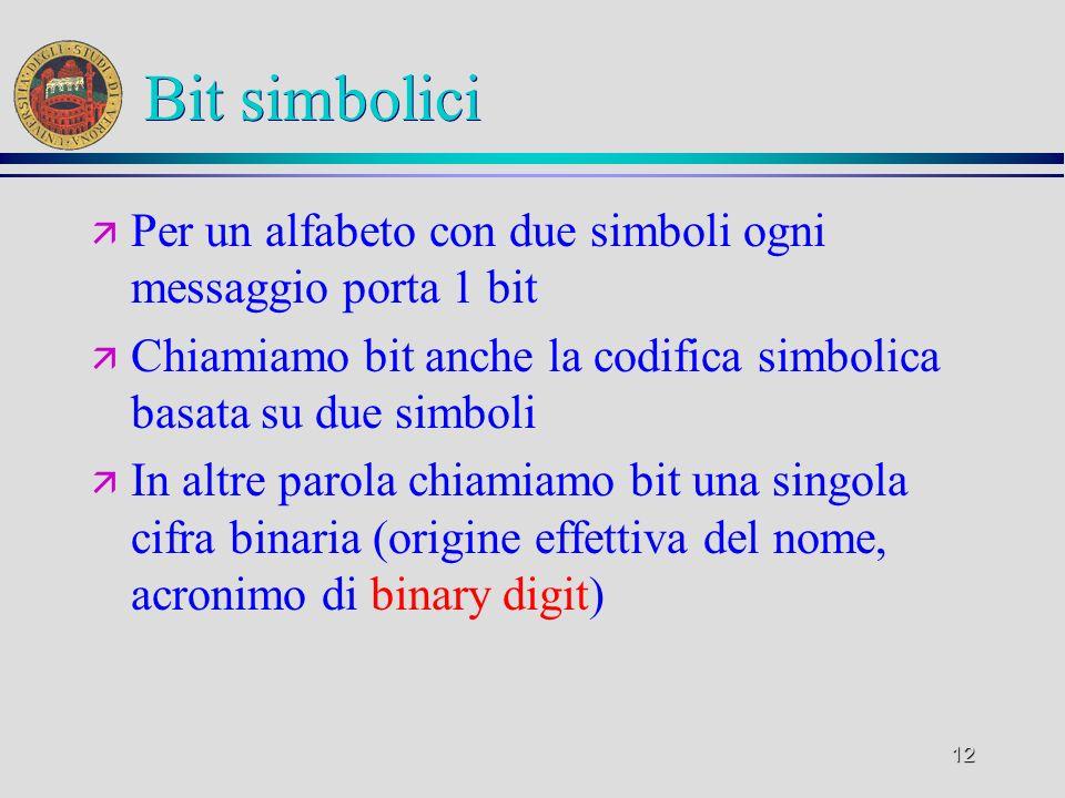 Bit simbolici Per un alfabeto con due simboli ogni messaggio porta 1 bit. Chiamiamo bit anche la codifica simbolica basata su due simboli.