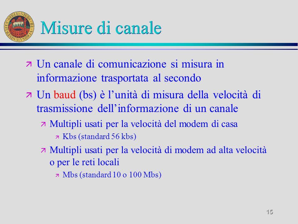 Misure di canale Un canale di comunicazione si misura in informazione trasportata al secondo.