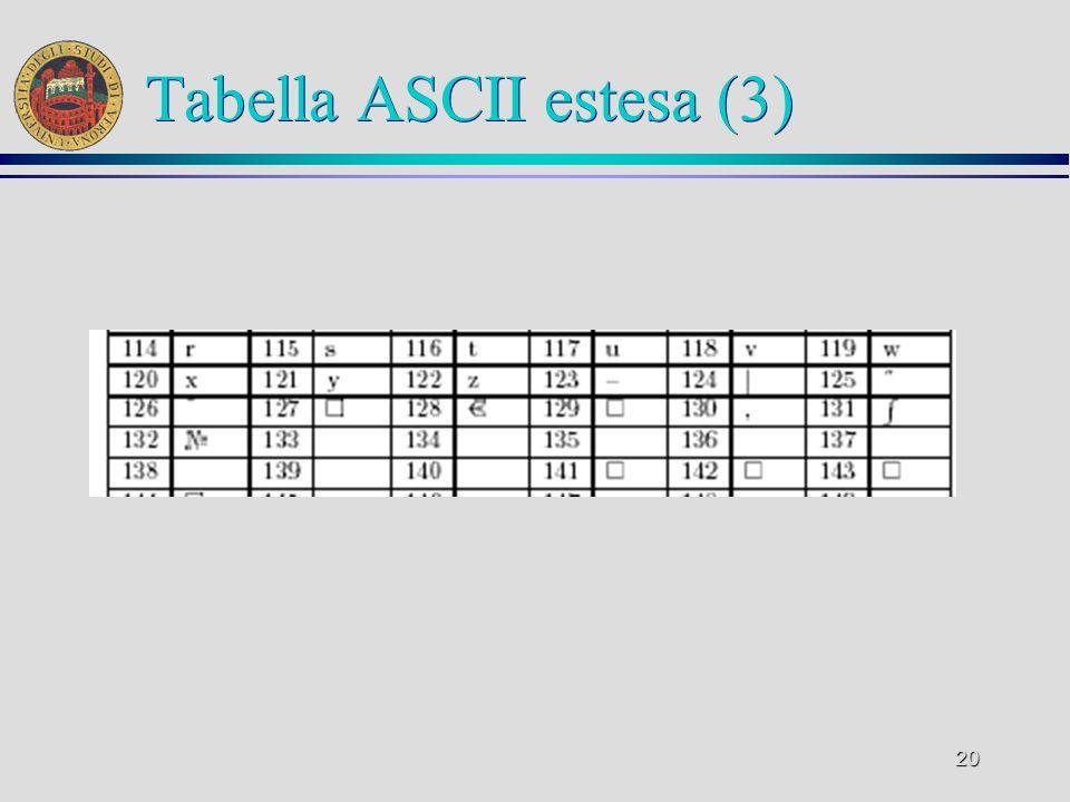 Tabella ASCII estesa (3)