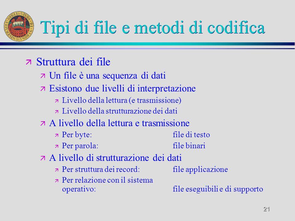 Tipi di file e metodi di codifica