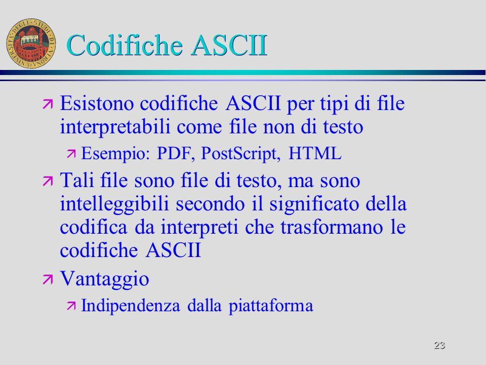 Codifiche ASCII Esistono codifiche ASCII per tipi di file interpretabili come file non di testo. Esempio: PDF, PostScript, HTML.