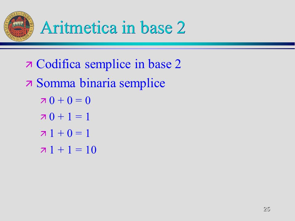 Aritmetica in base 2 Codifica semplice in base 2