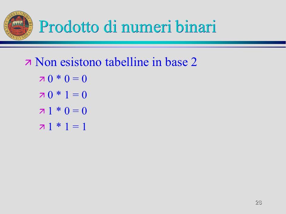 Prodotto di numeri binari