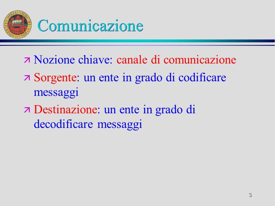 Comunicazione Nozione chiave: canale di comunicazione