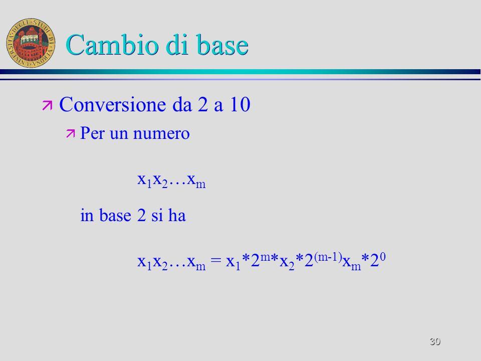 Cambio di base Conversione da 2 a 10