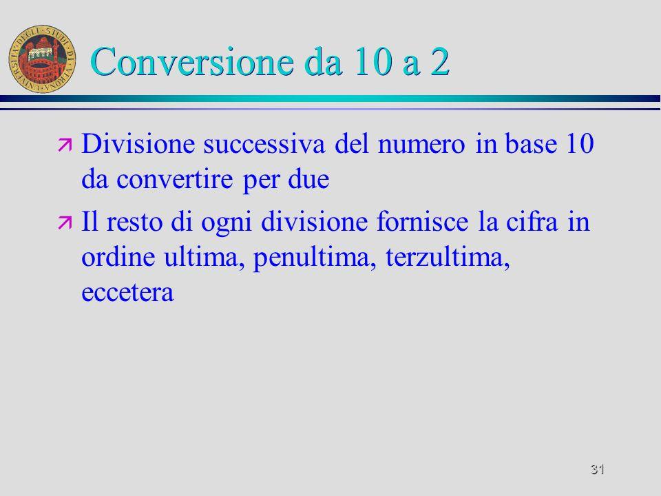 Conversione da 10 a 2 Divisione successiva del numero in base 10 da convertire per due.