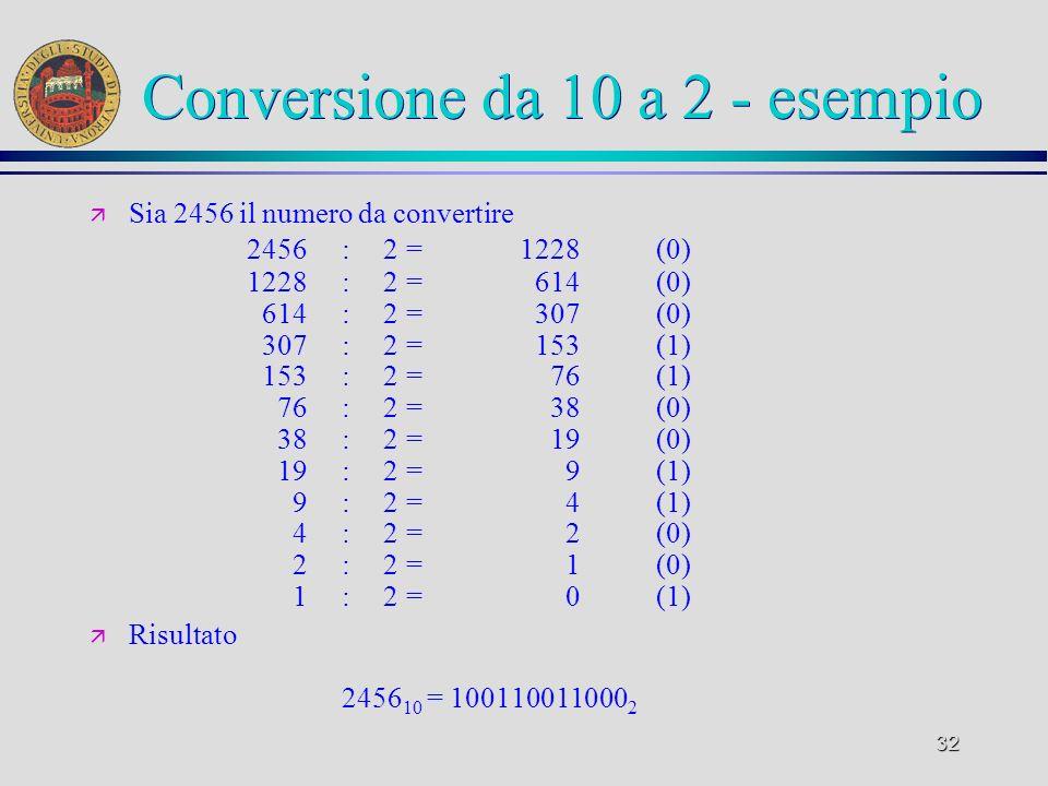 Conversione da 10 a 2 - esempio