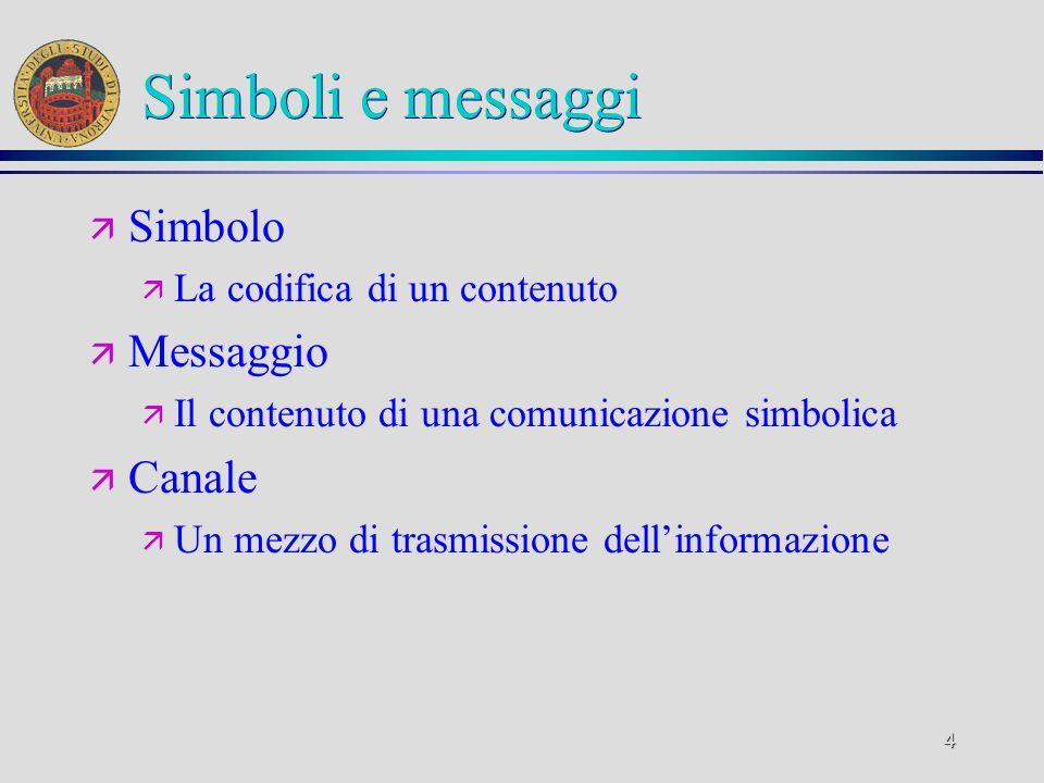 Simboli e messaggi Simbolo Messaggio Canale