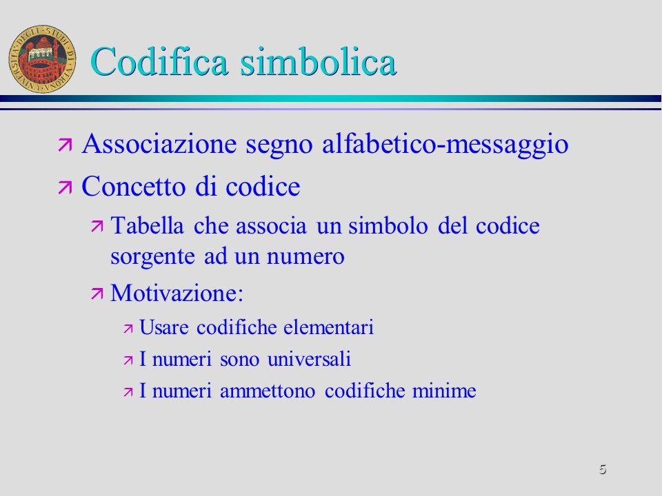 Codifica simbolica Associazione segno alfabetico-messaggio