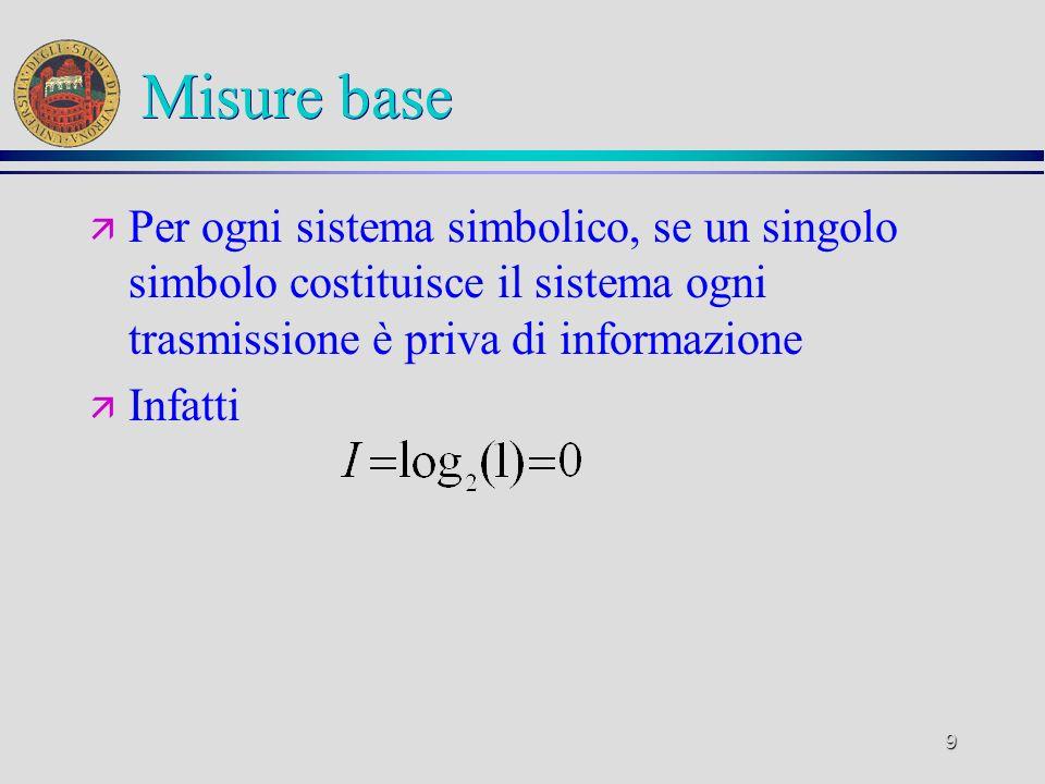 Misure base Per ogni sistema simbolico, se un singolo simbolo costituisce il sistema ogni trasmissione è priva di informazione.