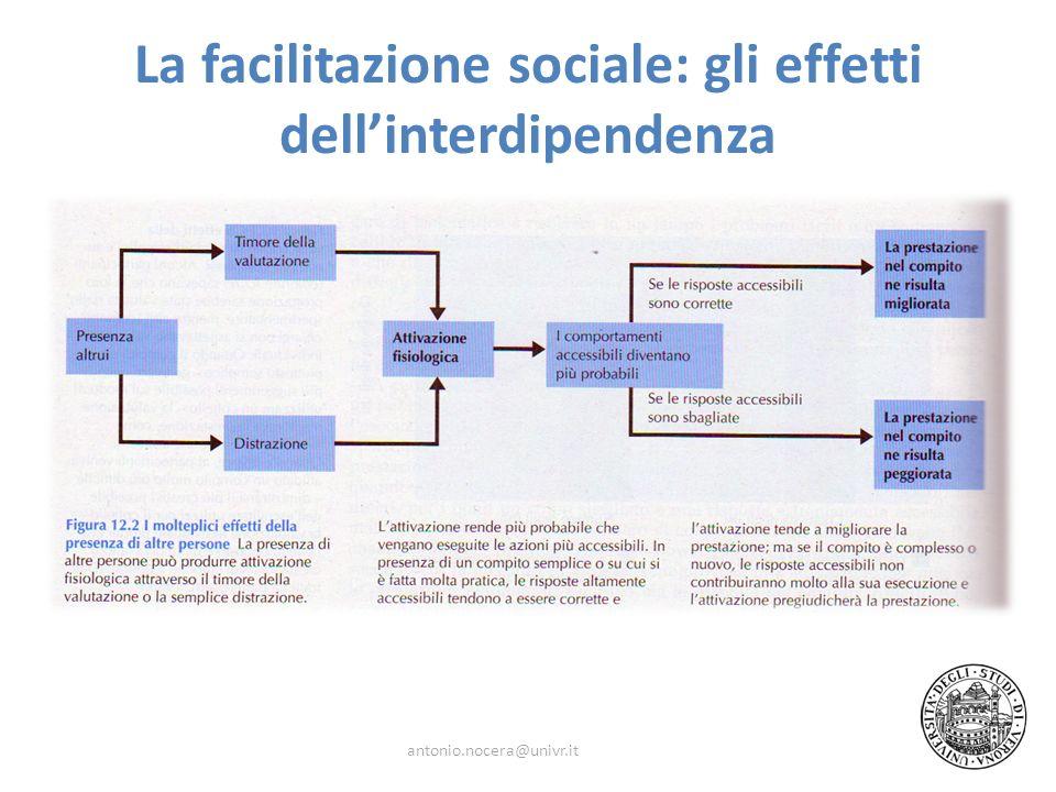 La facilitazione sociale: gli effetti dell'interdipendenza