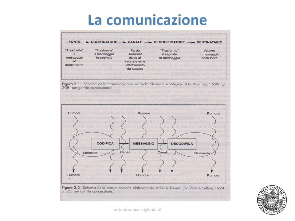 La comunicazione antonio.nocera@univr.it