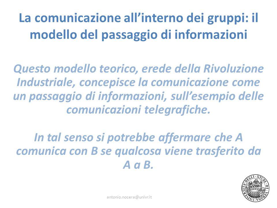 La comunicazione all'interno dei gruppi: il modello del passaggio di informazioni