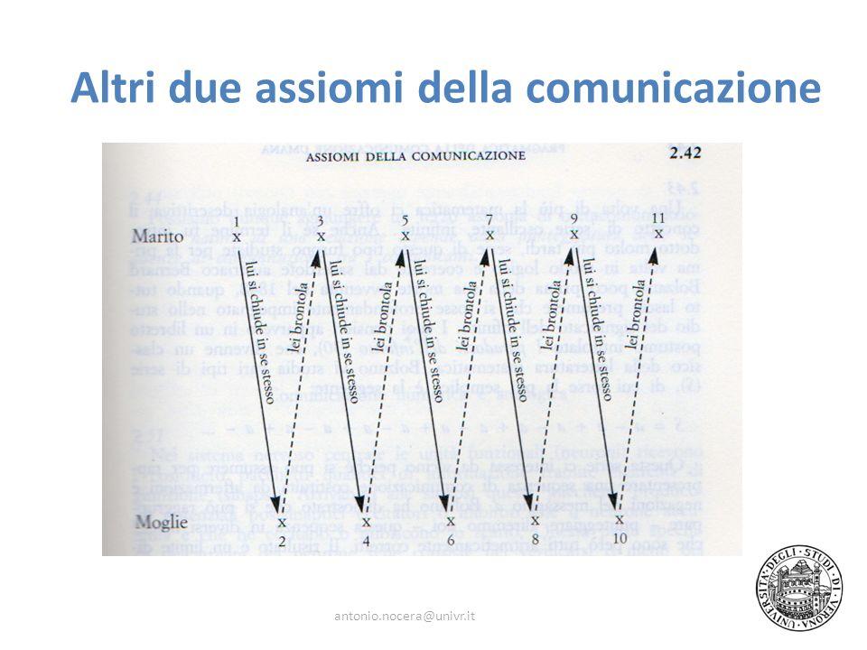 Altri due assiomi della comunicazione