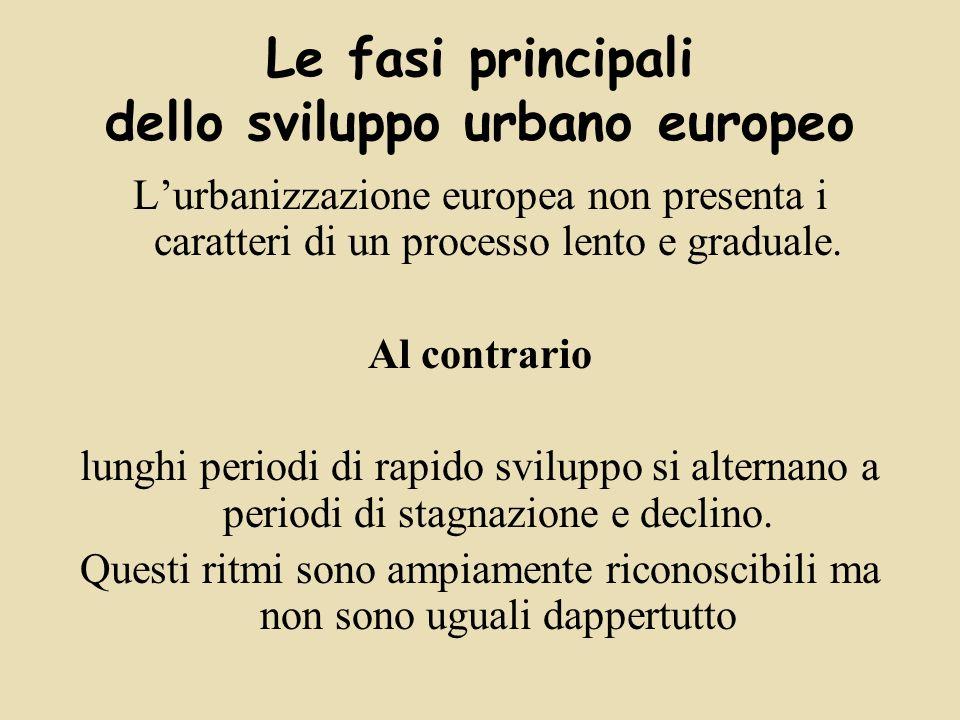 Le fasi principali dello sviluppo urbano europeo
