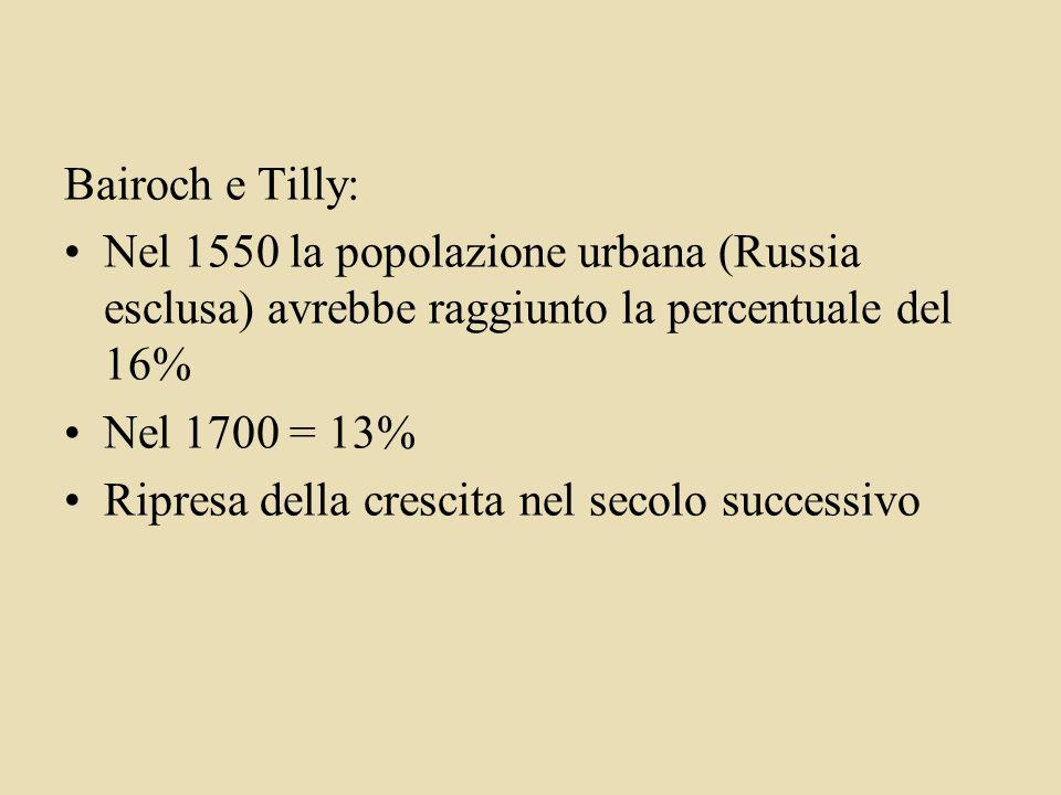 Bairoch e Tilly: Nel 1550 la popolazione urbana (Russia esclusa) avrebbe raggiunto la percentuale del 16%