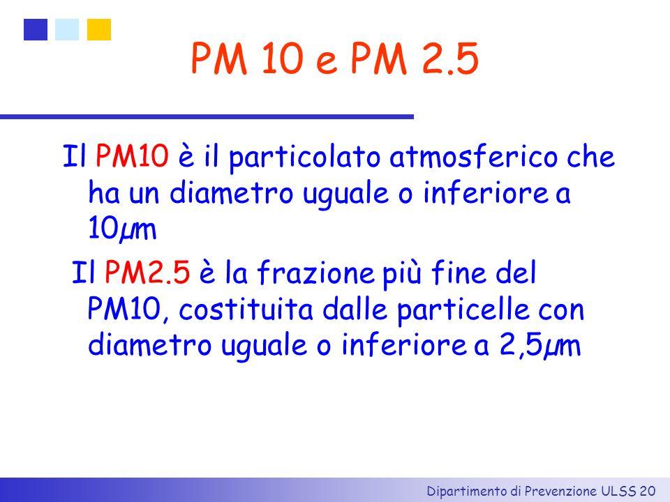 PM 10 e PM 2.5 Il PM10 è il particolato atmosferico che ha un diametro uguale o inferiore a 10µm.