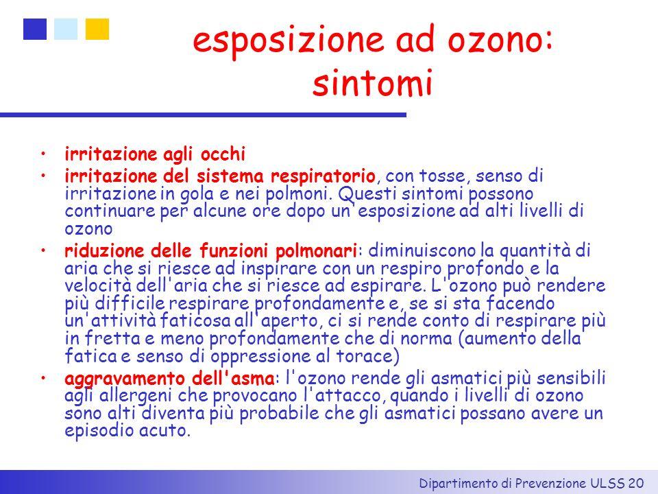 esposizione ad ozono: sintomi