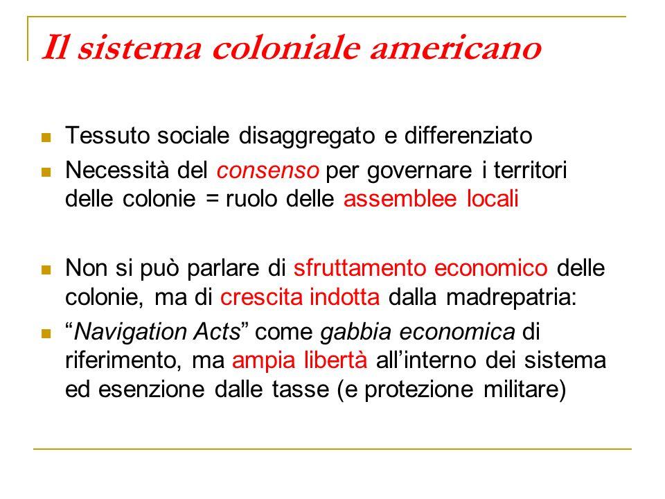 Il sistema coloniale americano