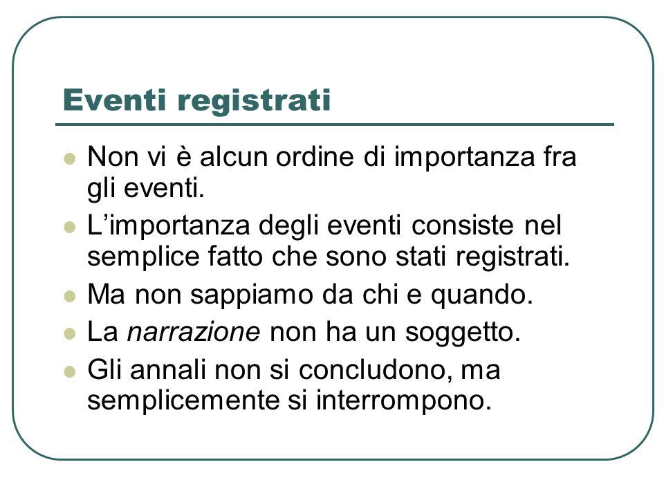 Eventi registrati Non vi è alcun ordine di importanza fra gli eventi.