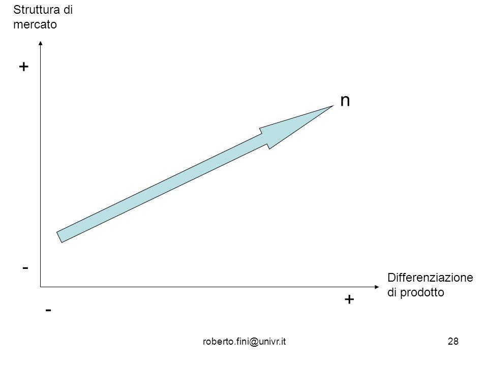 + n - + - Struttura di mercato Differenziazione di prodotto