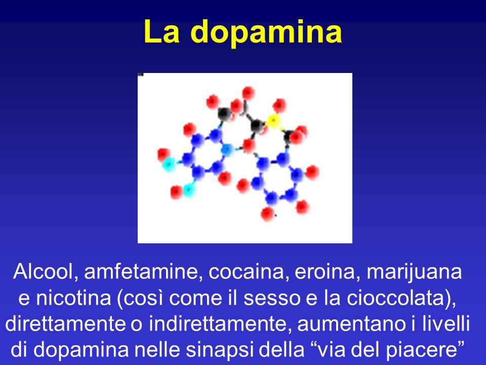 La dopamina