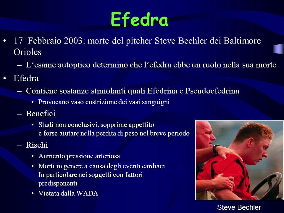 Efedra 17 Febbraio 2003: morte del pitcher Steve Bechler dei Baltimore Orioles.