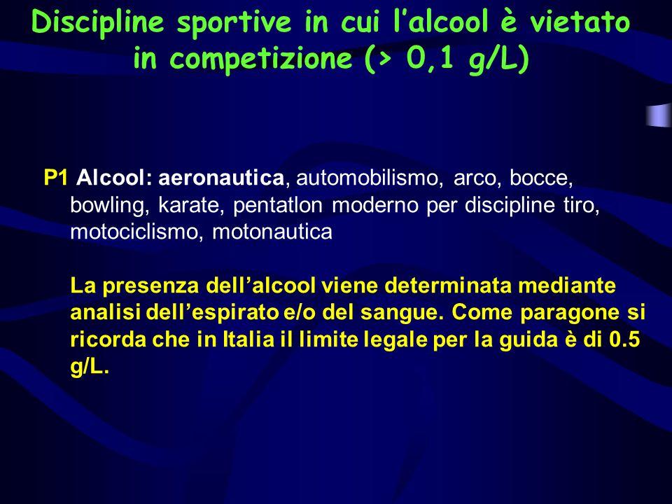 Discipline sportive in cui l'alcool è vietato in competizione (> 0,1 g/L)